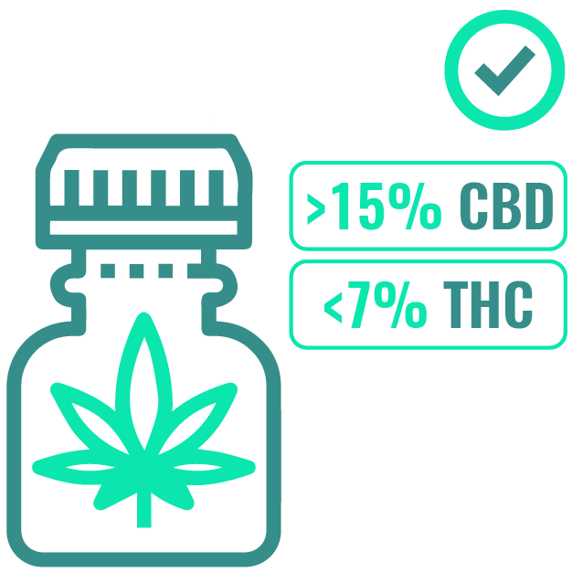 1_Permissible CBD and THC limits in Delaware