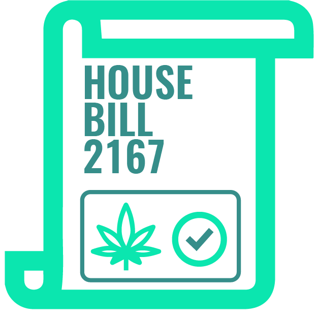 1_ HB 2167 establishes a commercial hemp program in the state but leaves it to imagination the questio