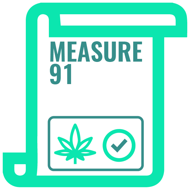 1_Measure 91 has made CBD hemp oil, CBD cannabis oil and other cannabis-related products legal for ove
