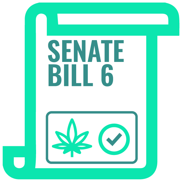 1_The legislature passed Senate Bill 6 by defining marijuana and hemp under the Alaskan law.