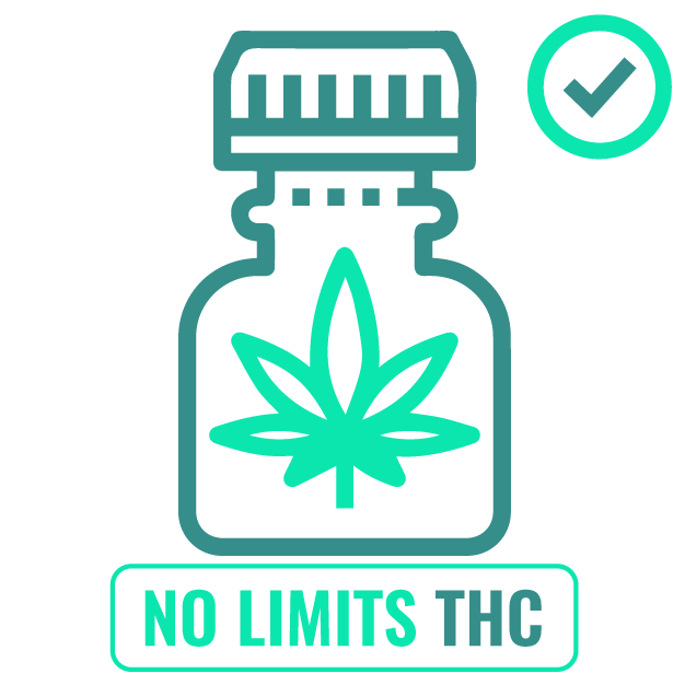 1_There is also no strict limits, imposed by law, to the amount of THC