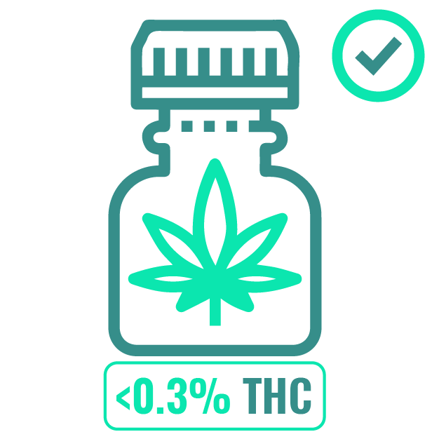 1_Yes, CBD Oil is legal in Ohio. More specifically, CBD Oil made from hemp and containing less than 0