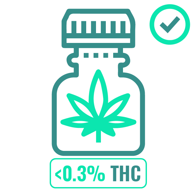 1_set by the federal government, namely that any CBD oil sold to consumers cannot have more than 0.3%