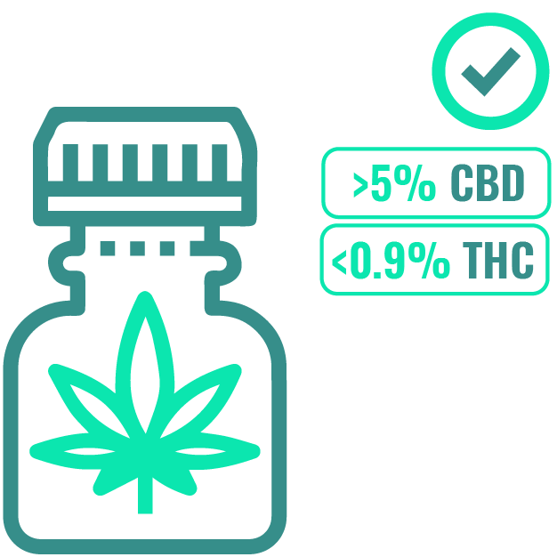 1_Greater than 5% CBD and less than 0.9% THC is legal