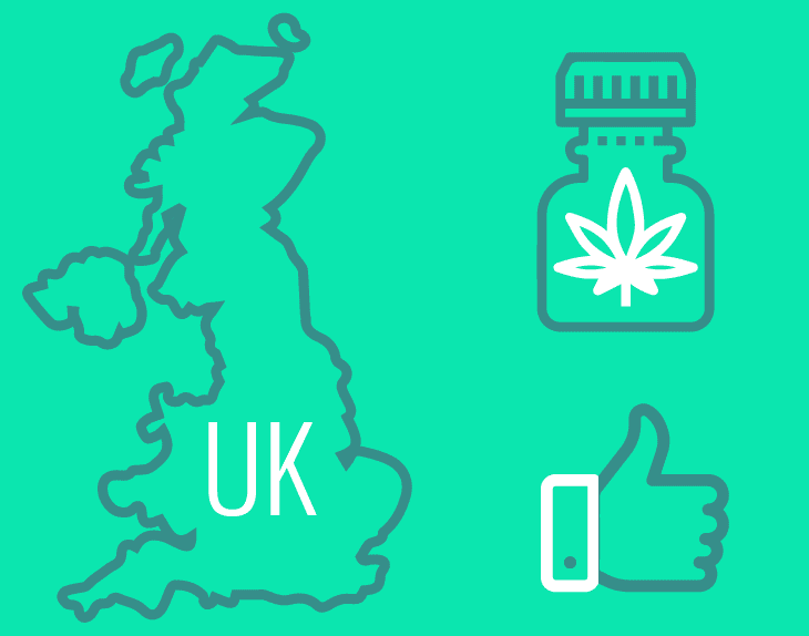 Bestes CBD Öl in UK Reviews
